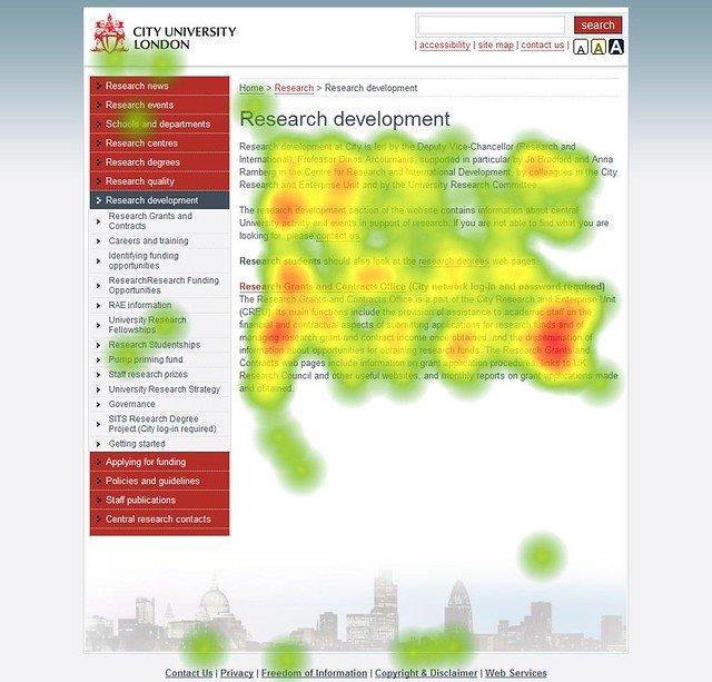 website heatmap example
